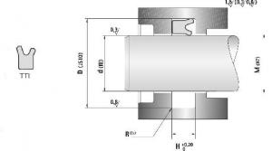 Schita Garnituri Hidraulice Pentru Tija Tip TTI