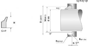 Schita Garnituri Hidraulice Tip Raclor Tija GHP