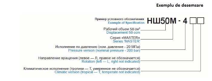1.1 Schita pompa hidraulica seria HS50M-4