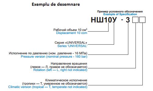 3. Schita pompa hidraulica seria HS10Y-3